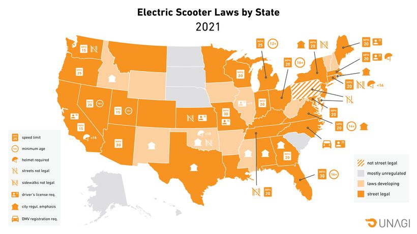 Electric Scooter Laws by State